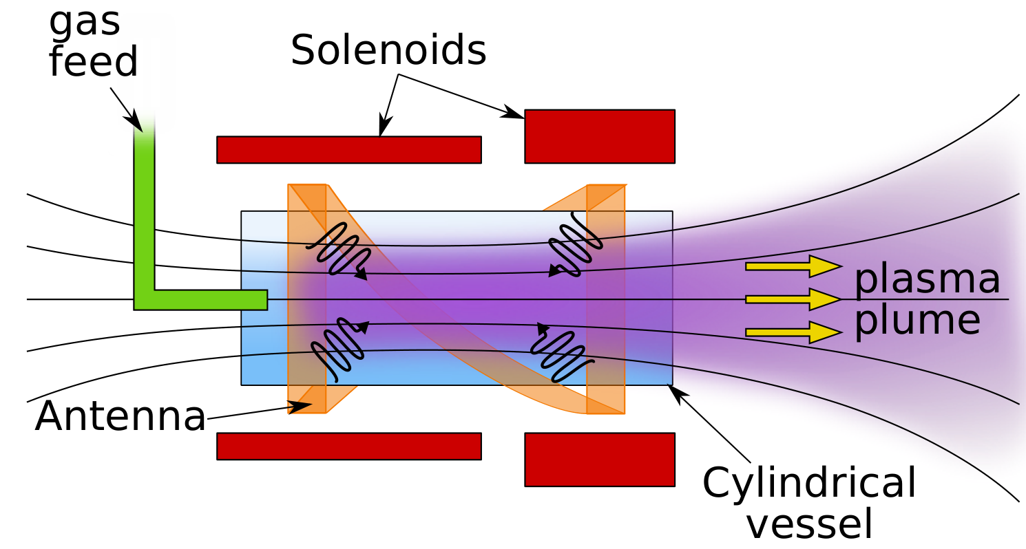 Schematic of HPT