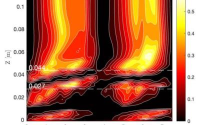 Non-linear Data Analysis applied to Plasma Space Propulsion