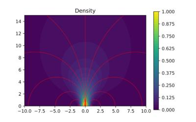 Meet Diego García Lahuerta: simulation of plasma flows in EPTs