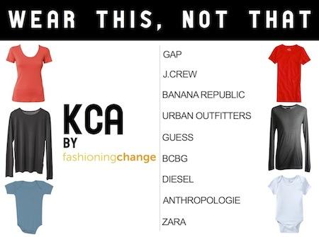 kca by fashioning change