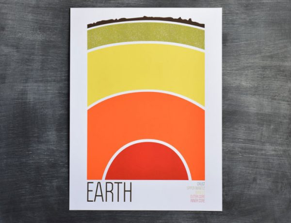 Decorate like an art boss with these screen prints for your home.