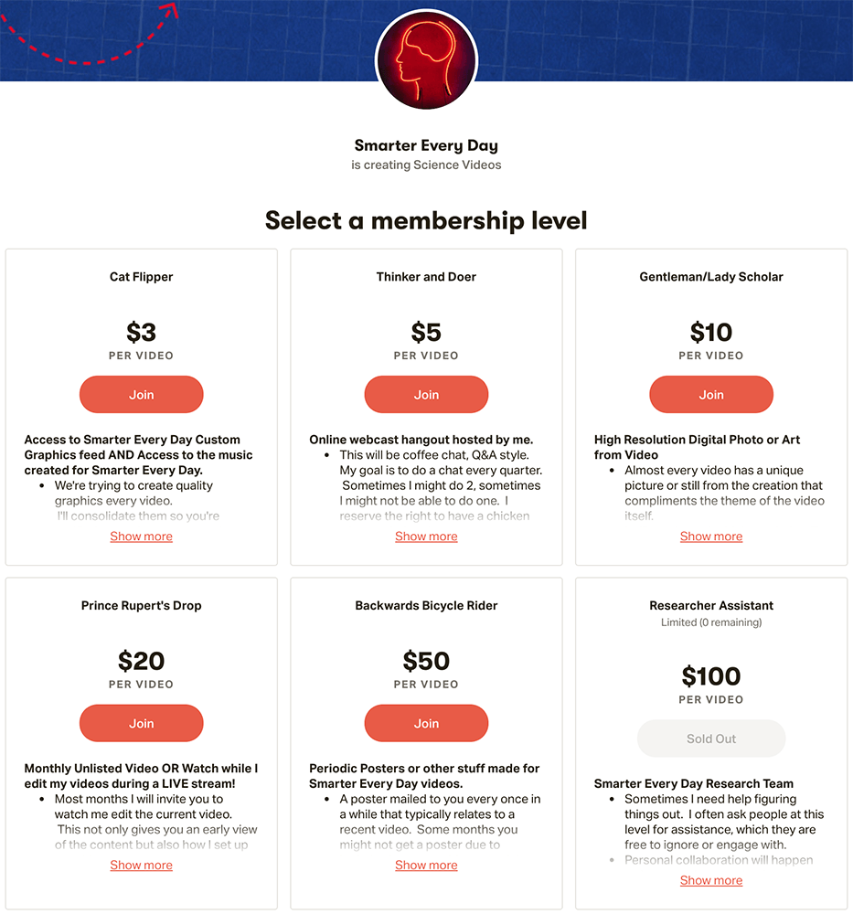 cool names for membership level names from Patreon