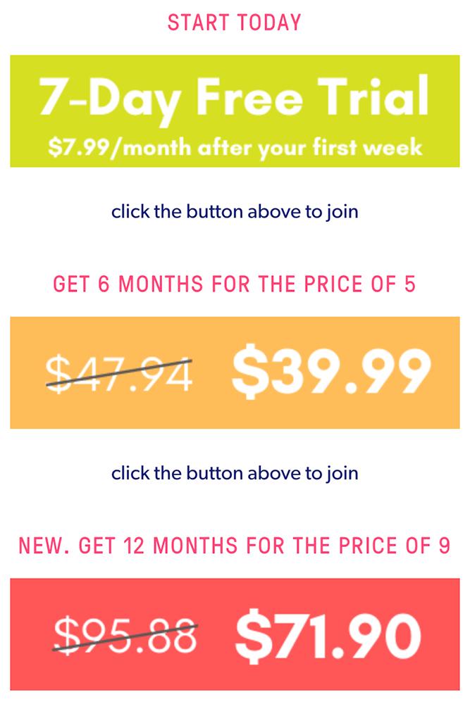 pricing based membership level names