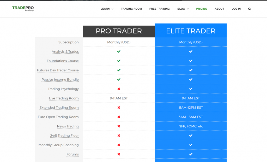 TradePro Academy plans page