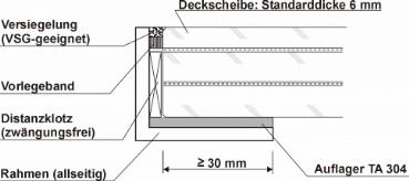 Bekannt Begehbares Glas - hil-glas GmbH SS54