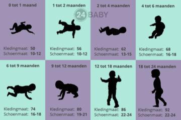dfae592ab20a55 Babymaten – van kledingmaat tot schoenmaat – 24Baby.nl