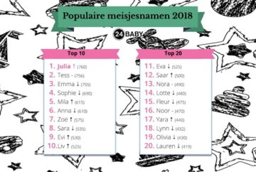 Populaire meisjesnamen 2018