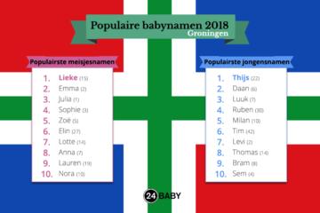 populairste namen in groningen
