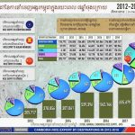 cambodia-rice-export-information