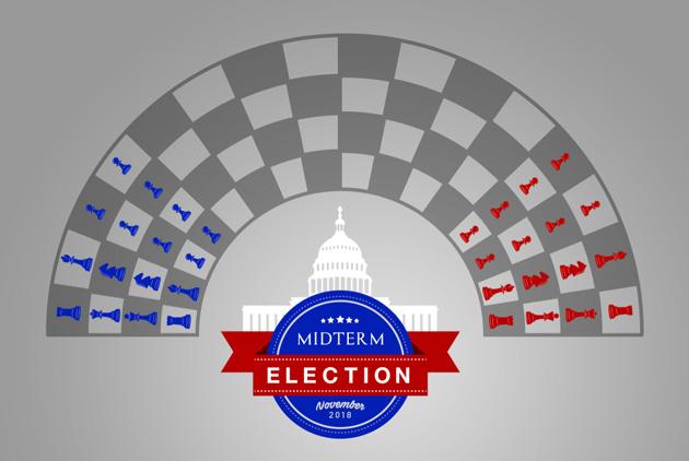 美國期中選舉即時戰報 民主黨能拿下眾院嗎?