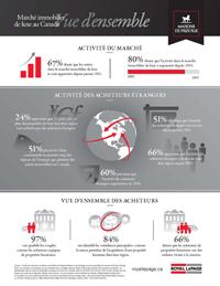 Maisons_de_Prestige_Infographie