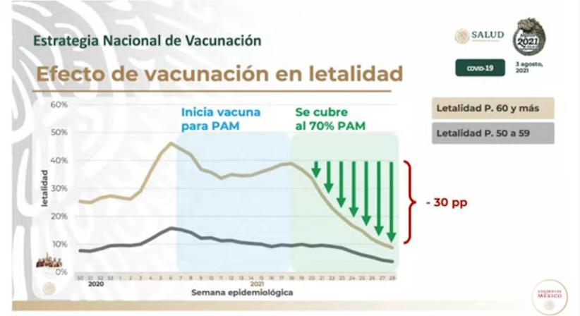 vacunaicón covid