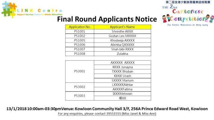 Final Round Applicants Notice