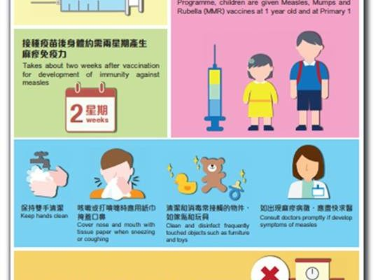 Prevention of Measles