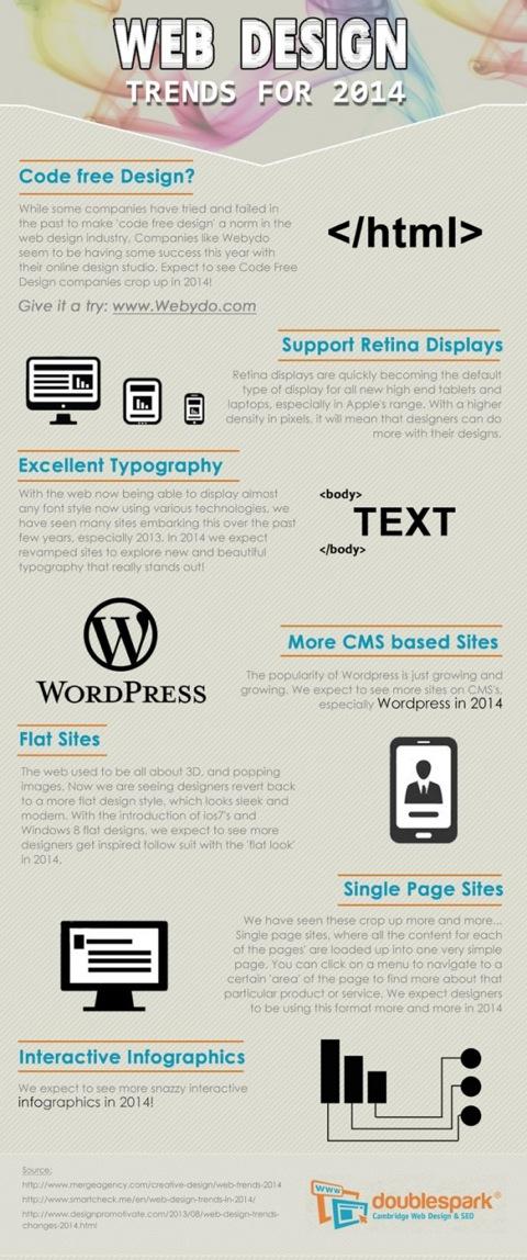 web-design-trends-for-2014_52608d1de0b45_w587