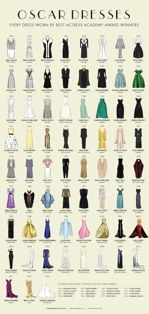 3027082-inline-hi-res-oscar-dresses1