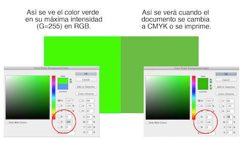 color-rgb-cmyk