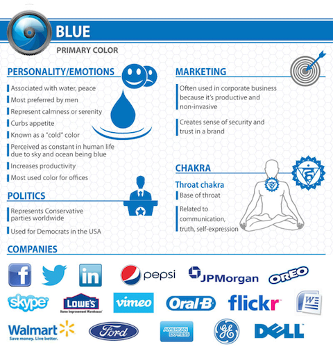 info-blue