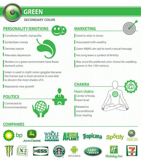 info-green