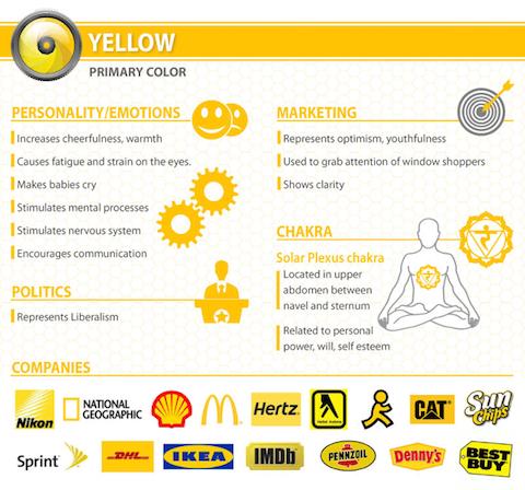 info-yellow
