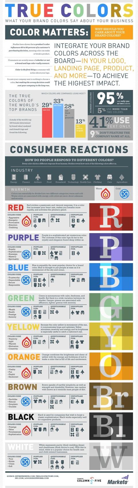 infografía colores