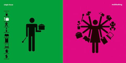 3034703-slide-s-3-tk-gender-stereotypes-illustrated-in-playful-pictograms