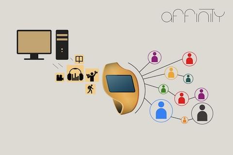 Affinityf01b