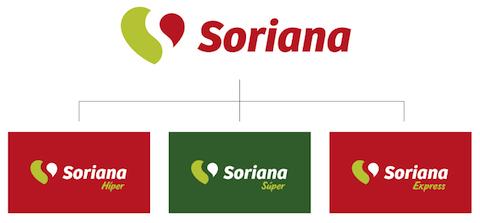 Soriana-hiper-super-express