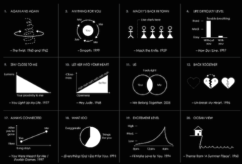 3035710-slide-s-1-billboards-top-100-songs-visualized