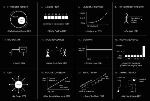3035710-slide-s-2-billboards-top-100-songs-visualized