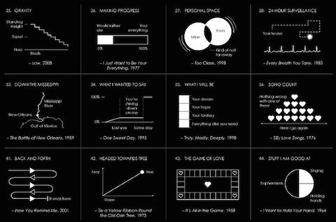 3035710-slide-s-3-billboards-top-100-songs-visualized