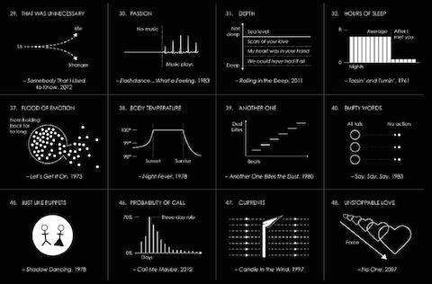 3035710-slide-s-4-billboards-top-100-songs-visualized