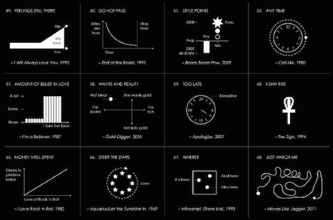3035710-slide-s-5-billboards-top-100-songs-visualized