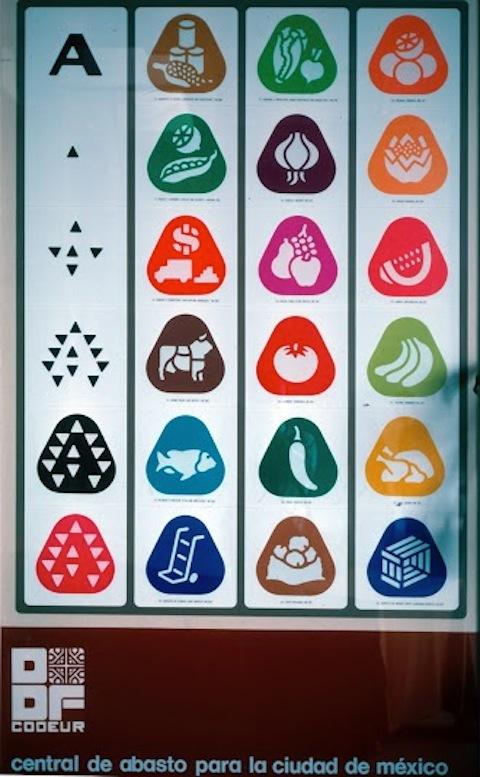 Símbolos para el sistema de señalética de la Central de Abasto. Cortesía MUAC