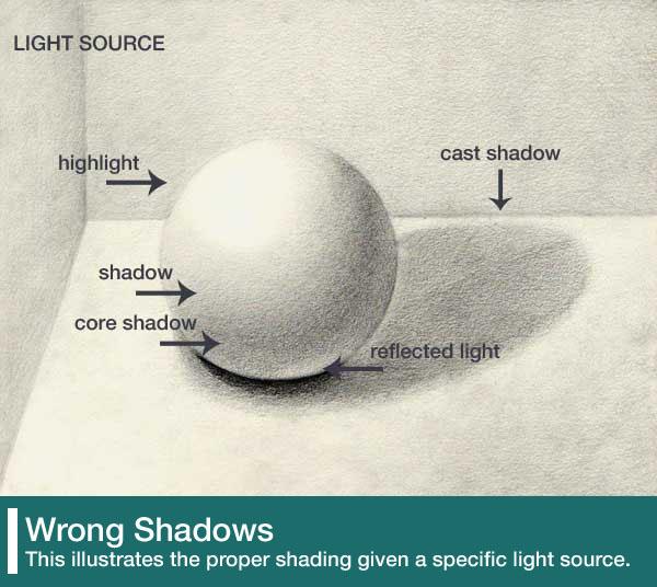 designers-see_shadow