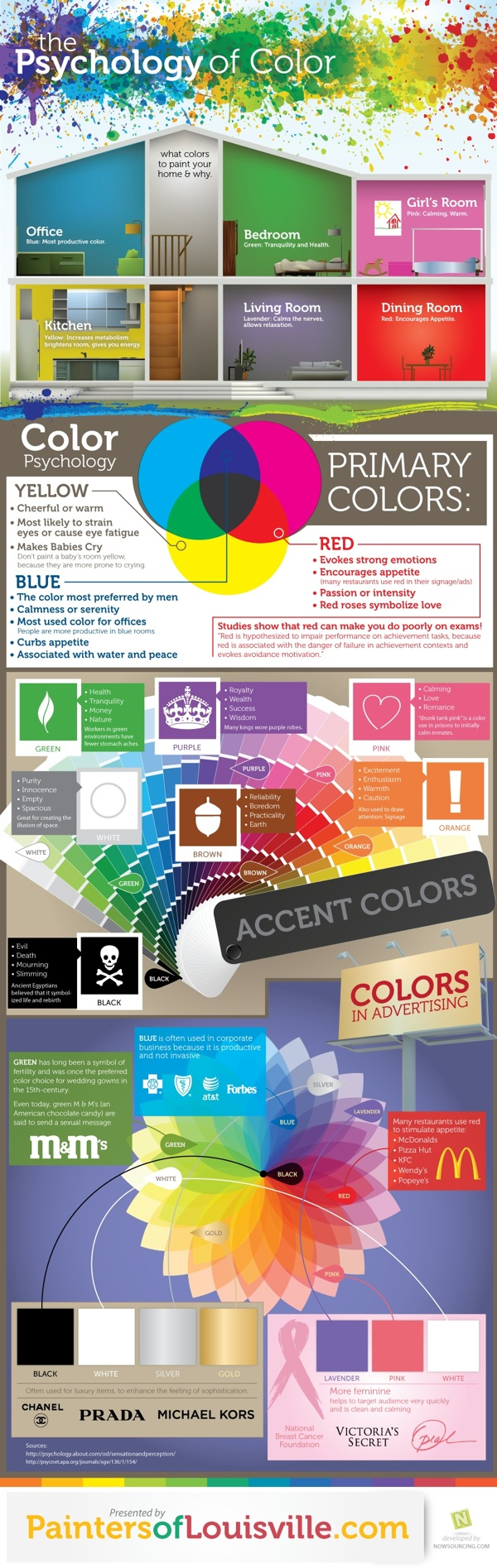 infografa color diseo interior