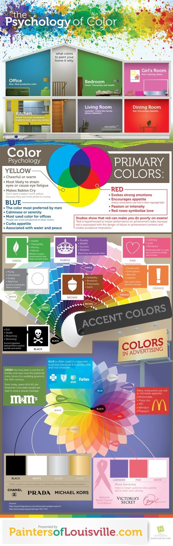 C mo aplicar la psicolog a del color en dise o de - Aplicacion para diseno de interiores ...