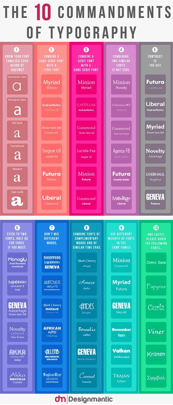 mandamientos de las tipografías