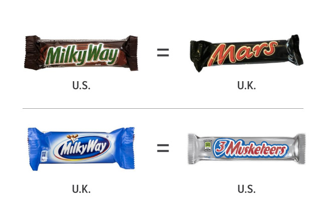mars-candy-bar-brands