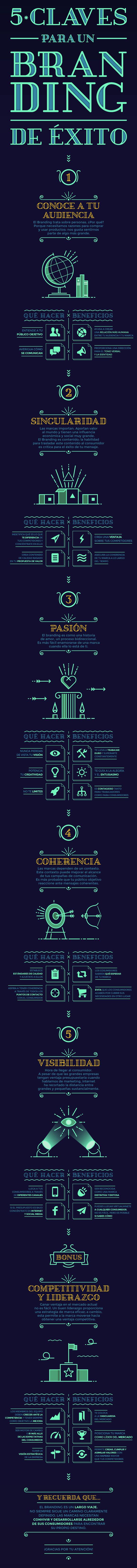 5-Claves-para-un-Branding-exitoso-infografia
