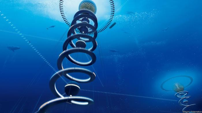 espiral oceánica 7