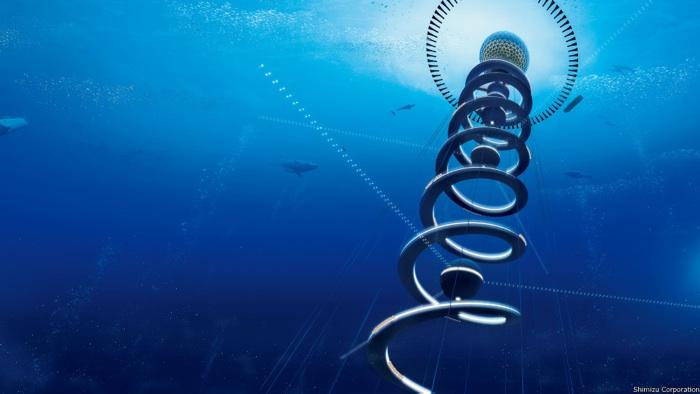 espiral oceánica 9