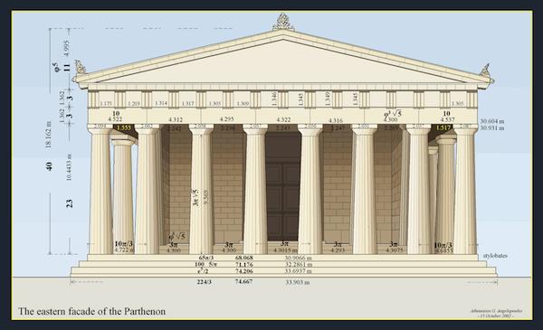 The eastern facade