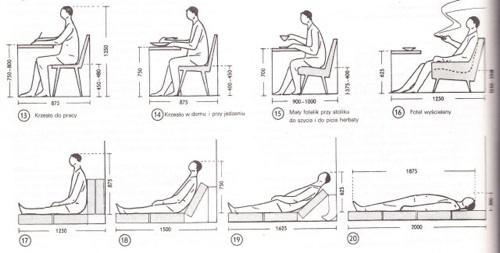 z7796805X,wymiary-i-ergonomia-wg-Neufert