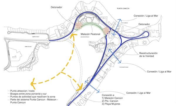 Plano concepto diseño urbano
