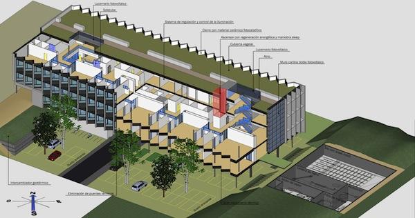 Diagrama edificio LEED Platino