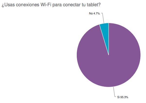 wifiTablet