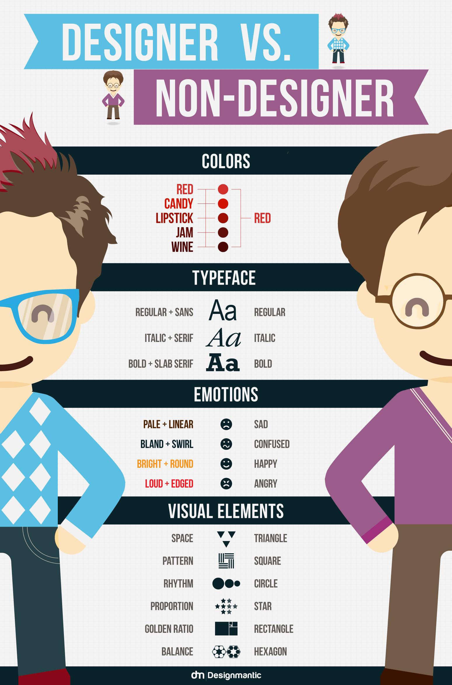 Designer-Vs-NonDesigner-ig