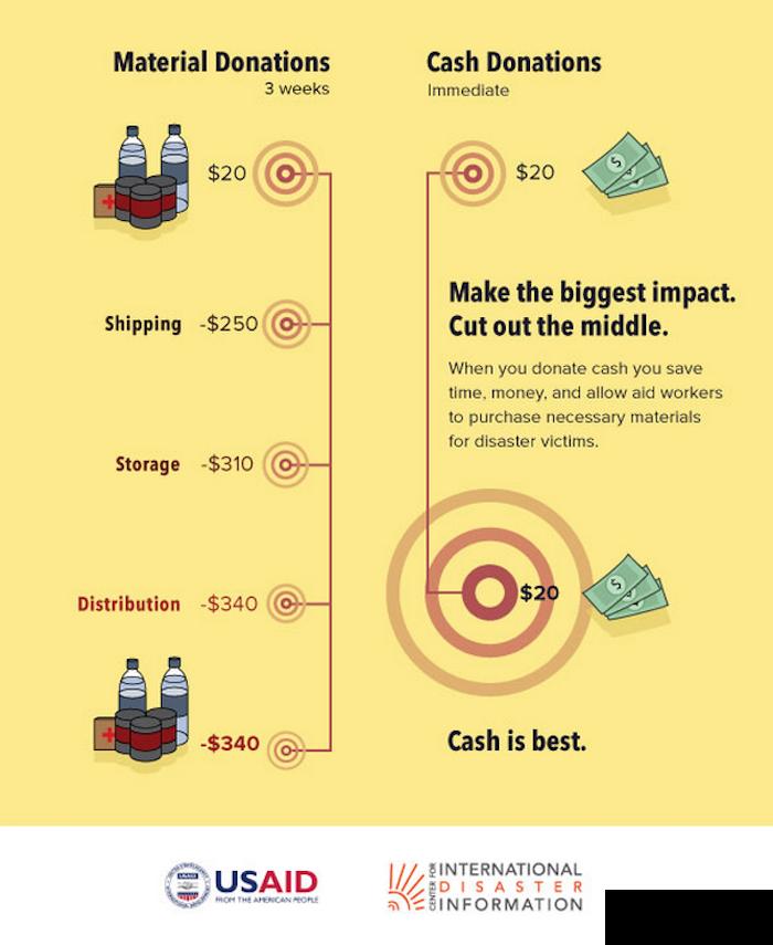 "infografía Stephanie McNicol, third place, print, ""Make the Biggest Impact"""