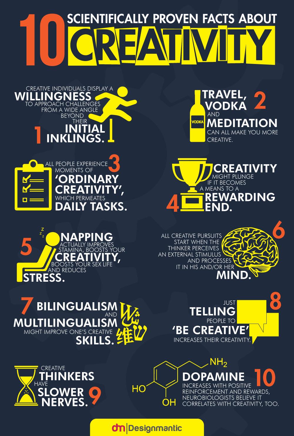 creatividad info
